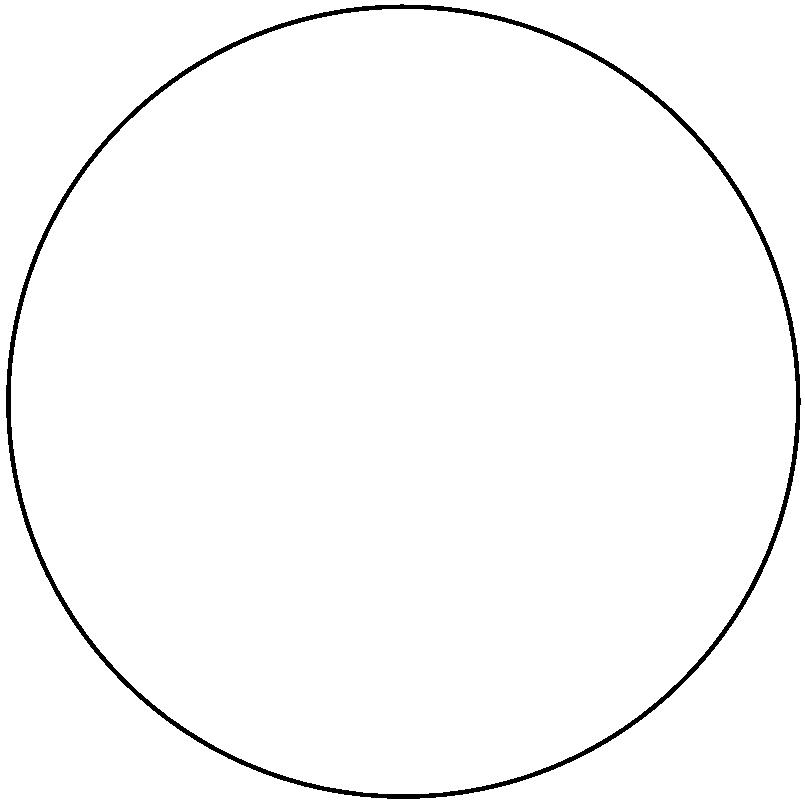 Empty Circle Png 12k Empty Png 13 Apr 2012 05 41 2 0k Empty1 Png 13 Apr 2012 05 41 2 0k